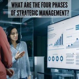 WHAT ARE THE FOUR PHASES OF STRATEGIC MANAGEMENT